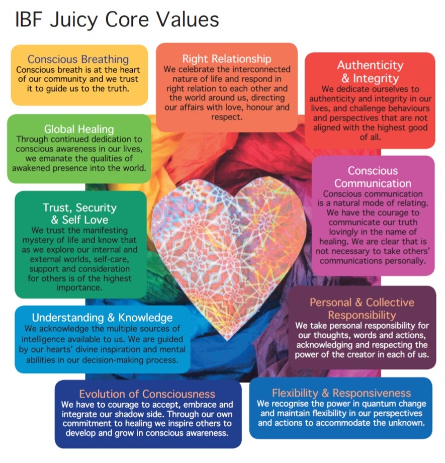 IBF Core Values